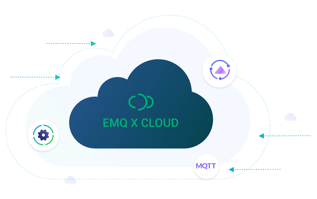 Fully managed MQTT cloud service